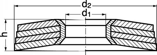 Schéma Rondelle conique assemblée 4 éléments