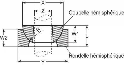 Schéma Fixation suspente LINDAPTER® (coupelle) HC